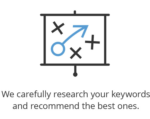 keyword research - seo company reading